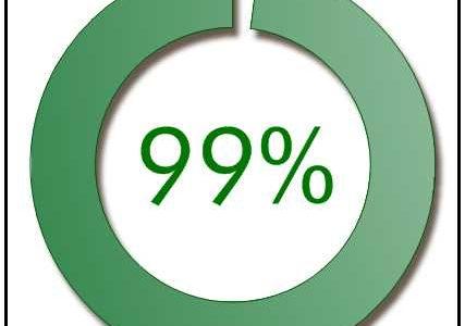 Impuls: Spiritualität macht 99 % unseres Lebens aus …